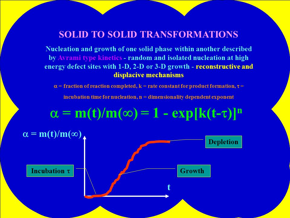 download Bioreactors for tissue engineering: